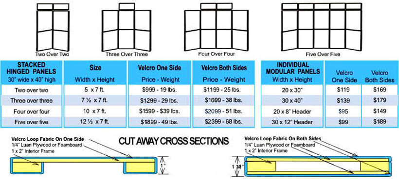 Trade Show Display Pricing