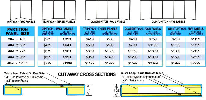Partition Displays Pricing and Cut Away Cross Sections